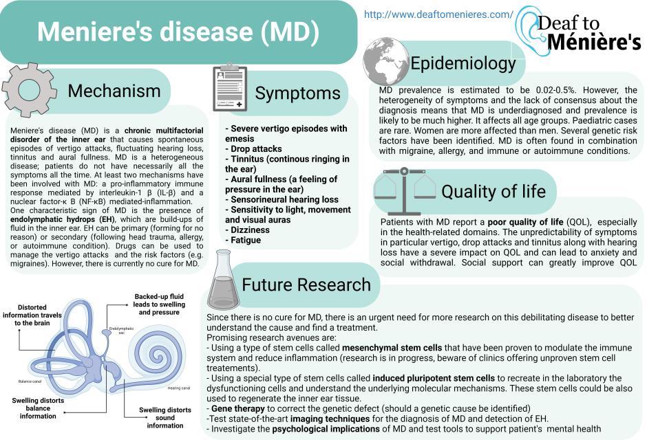 MD infographic_v4.jpeg